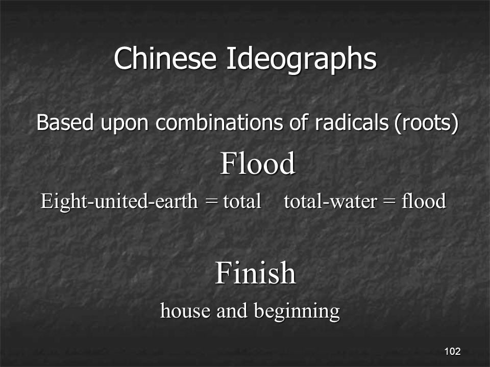 102 Chinese Ideographs Based upon combinations of radicals (roots) Based upon combinations of radicals (roots) Flood Flood Eight-united-earth = total total-water = flood Eight-united-earth = total total-water = flood Finish Finish house and beginning house and beginning