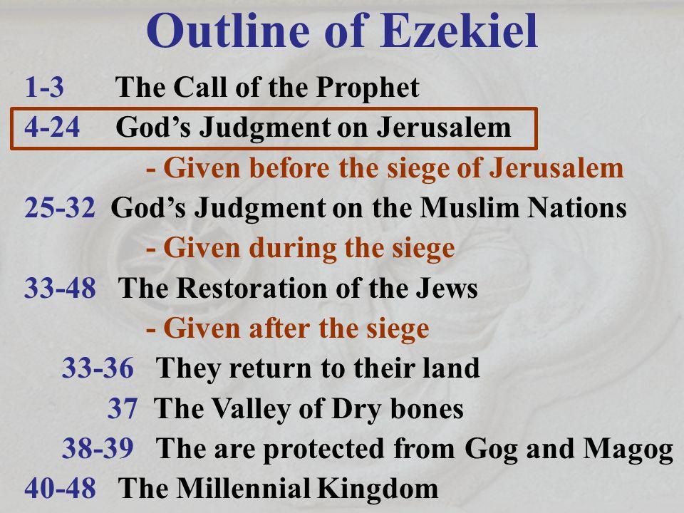 End of Ezekiel Chapter 24