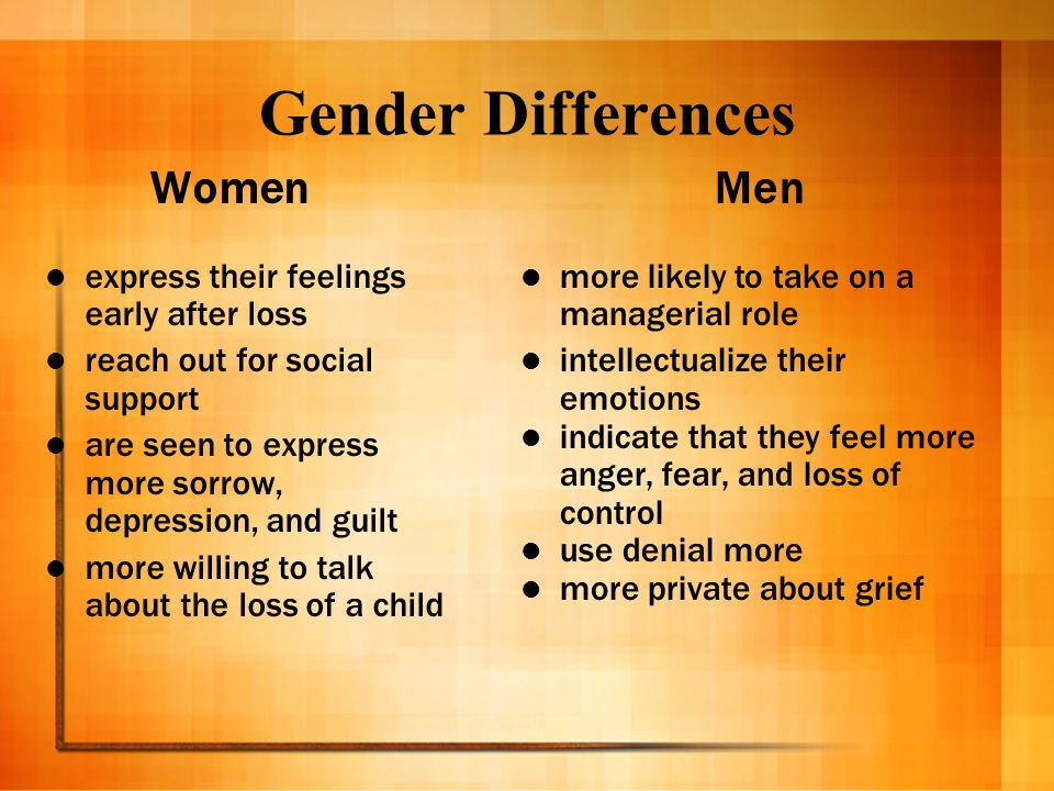 Gender Differences Women express their feelings early after loss reach out for social support are seen to express more sorrow, depression, and guilt m