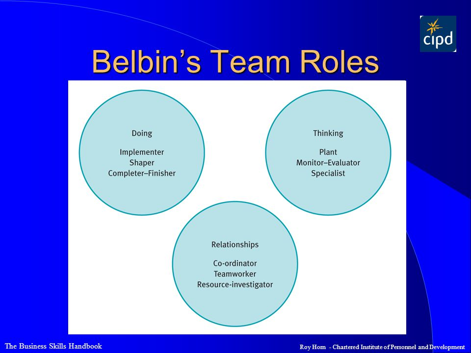 The Business Skills Handbook Roy Horn - Chartered Institute of Personnel and Development Belbin's Team Roles