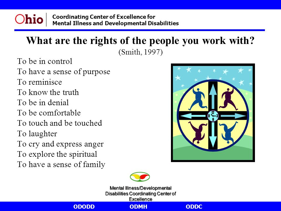 ODODDODMHODDC Coordinating Center of Excellence for Mental Illness and Developmental Disabilities To be in control To have a sense of purpose To reminisce To know the truth To be in denial To be comfortable To touch and be touched To laughter To cry and express anger To explore the spiritual To have a sense of family What are the rights of the people you work with.