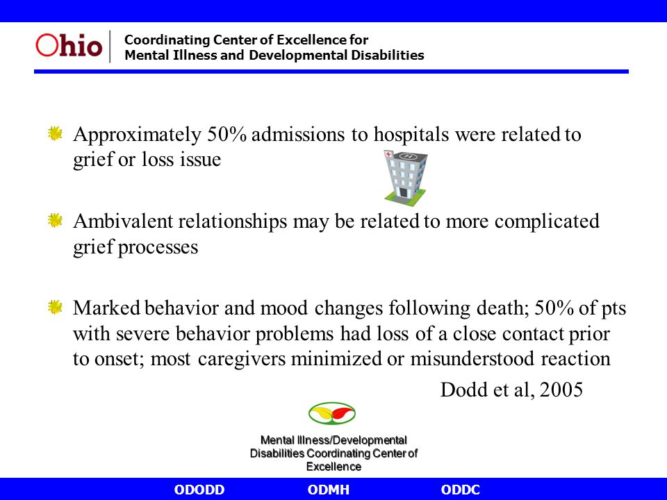 ODODDODMHODDC Coordinating Center of Excellence for Mental Illness and Developmental Disabilities Approximately 50% admissions to hospitals were related to grief or loss issue Ambivalent relationships may be related to more complicated grief processes Marked behavior and mood changes following death; 50% of pts with severe behavior problems had loss of a close contact prior to onset; most caregivers minimized or misunderstood reaction Dodd et al, 2005 Mental Illness/Developmental Disabilities Coordinating Center of Excellence
