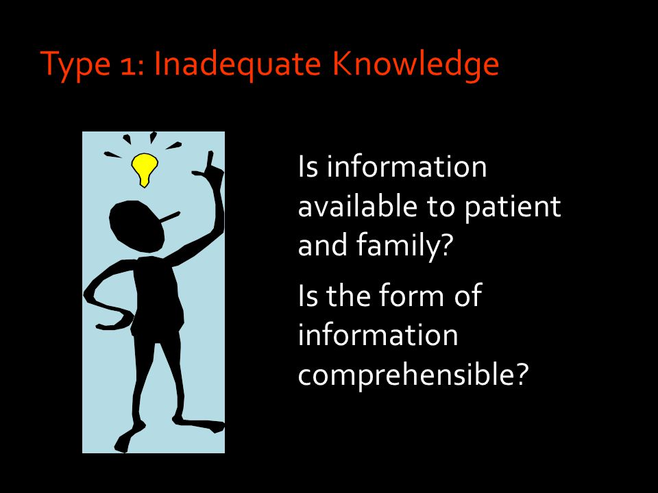 Type 1: Inadequate Knowledge Is information available to patient and family.