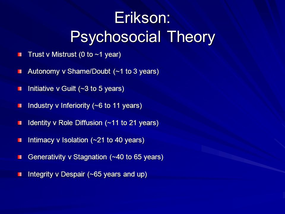 Erikson: Psychosocial Theory Trust v Mistrust (0 to ~1 year) Autonomy v Shame/Doubt (~1 to 3 years) Initiative v Guilt (~3 to 5 years) Industry v Inferiority (~6 to 11 years) Identity v Role Diffusion (~11 to 21 years) Intimacy v Isolation (~21 to 40 years) Generativity v Stagnation (~40 to 65 years) Integrity v Despair (~65 years and up)