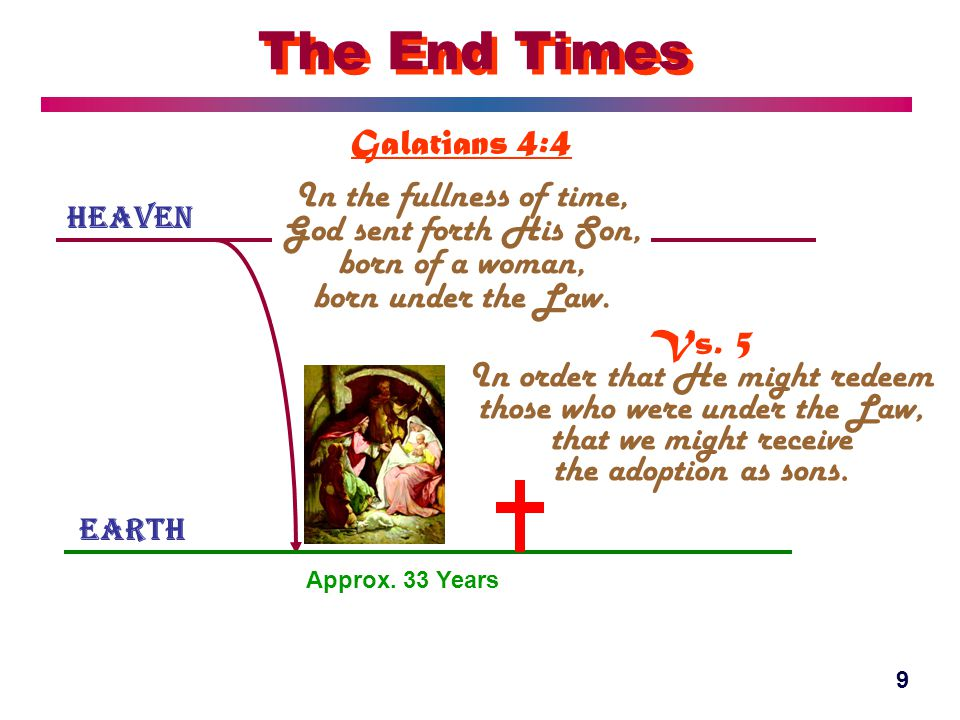 The End Times HEAVEN EARTH Bethlehem Galatians 4:4 In the fullness of time, God sent forth His Son, born of a woman, born under the Law.
