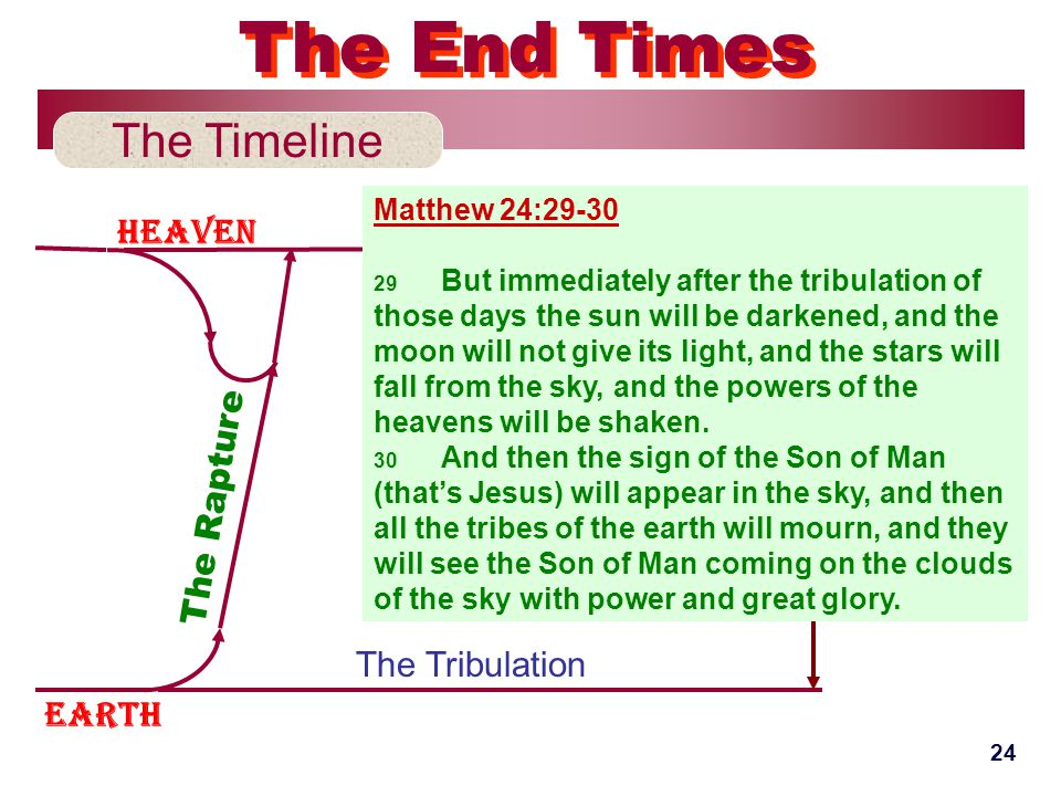 Earth Heaven The Timeline The End Times The Tribulation The Rapture 2 nd Coming 7 - Years 25 Every eye will see Him