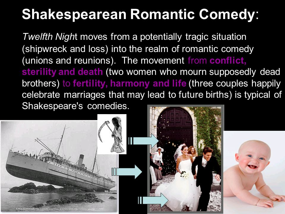 Shakespearean Romantic Comedy: Twelfth Night moves from a potentially tragic situation (shipwreck and loss) into the realm of romantic comedy (unions