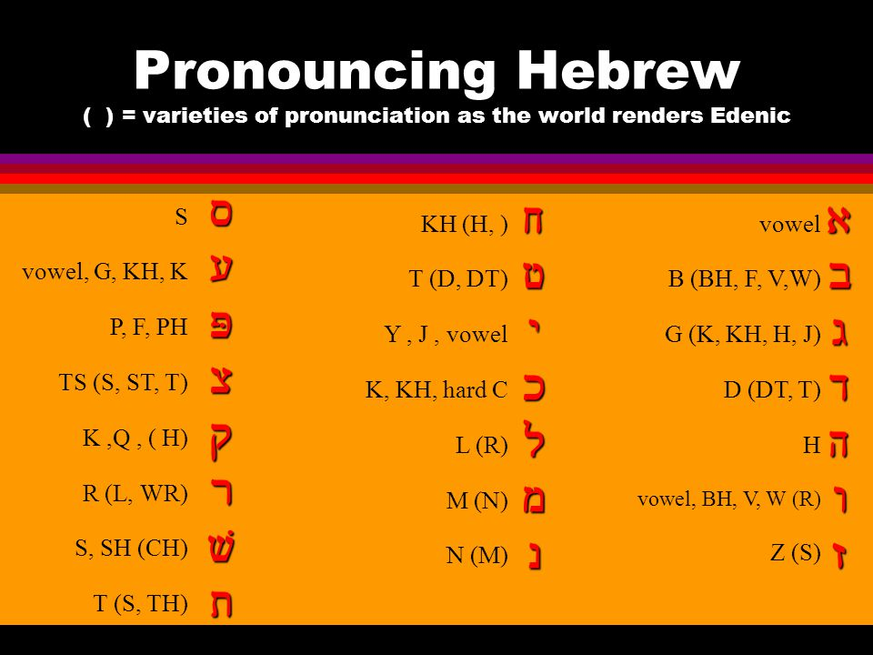 Pronouncing Hebrew ( ) = varieties of pronunciation as the world renders Edenic  vowel B (BH, F, V,W) G (K, KH, H, J) D (DT, T) H vowel, BH, V, W (R) Z (S)  KH (H, ) T (D, DT) Y, J, vowel K, KH, hard C L (R) M (N) N (M) S vowel, G, KH, K P, F, PH TS (S, ST, T) K,Q, ( H) R (L, WR) S, SH (CH) T (S, TH)