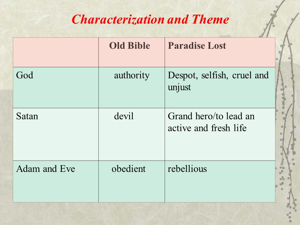 Characterization and Theme Old BibleParadise Lost God authorityDespot, selfish, cruel and unjust Satan devilGrand hero/to lead an active and fresh lif