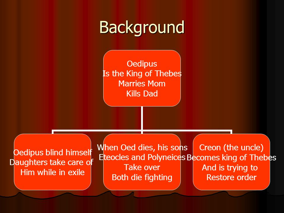 Background Oedipus Is the King of Thebes Marries Mom Kills Dad Oedipus blind himself Daughters take care of Him while in exile When Oed dies, his sons