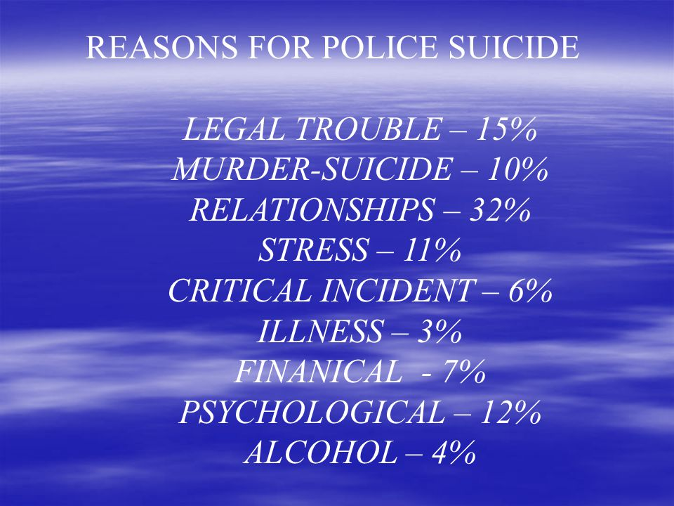 REASONS FOR POLICE SUICIDE LEGAL TROUBLE – 15% MURDER-SUICIDE – 10% RELATIONSHIPS – 32% STRESS – 11% CRITICAL INCIDENT – 6% ILLNESS – 3% FINANICAL - 7% PSYCHOLOGICAL – 12% ALCOHOL – 4%