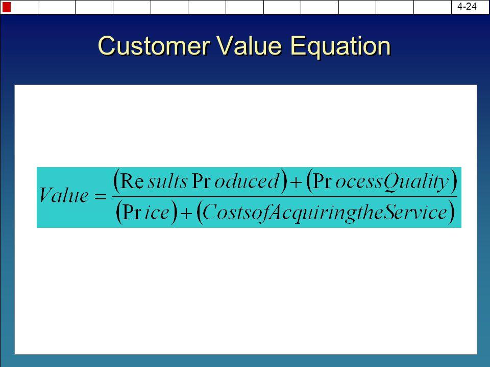 4-24 Customer Value Equation