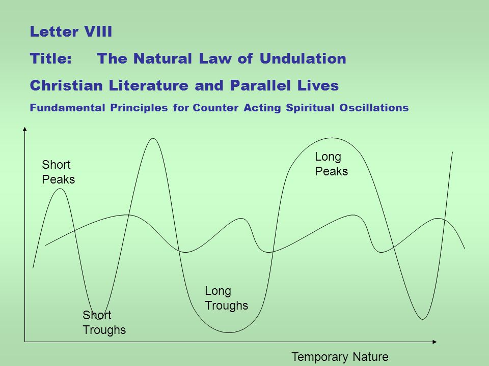 Letter VIII Title: The Natural Law of Undulation Christian Literature and Parallel Lives Fundamental Principles for Counter Acting Spiritual Oscillations Short Peaks Short Troughs Temporary Nature Long Troughs Long Peaks