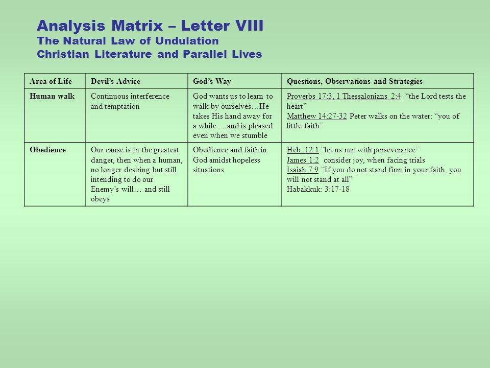 Analysis Matrix – Letter VIII The Natural Law of Undulation Christian Literature and Parallel Lives Area of LifeDevil's AdviceGod's WayQuestions, Observations and Strategies Human walkContinuous interference and temptation God wants us to learn to walk by ourselves…He takes His hand away for a while …and is pleased even when we stumble Proverbs 17:3, 1 Thessalonians 2:4 the Lord tests the heart Matthew 14:27-32 Peter walks on the water: you of little faith ObedienceOur cause is in the greatest danger, then when a human, no longer desiring but still intending to do our Enemy's will… and still obeys Obedience and faith in God amidst hopeless situations Heb.