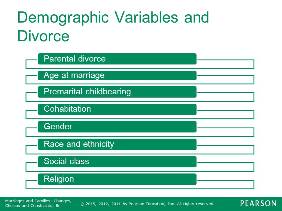© 2015, 2012, 2011 by Pearson Education, Inc. All rights reserved. Marriages and Families: Changes, Choices and Constraints, 8e Demographic Variables