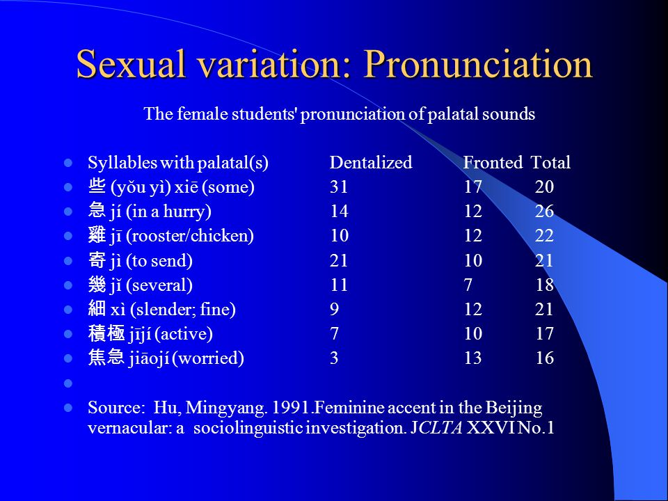 Sexual variation: Pronunciation The female students' pronunciation of palatal sounds Syllables with palatal(s)DentalizedFrontedTotal 些 (yǒu yì) xiē (s