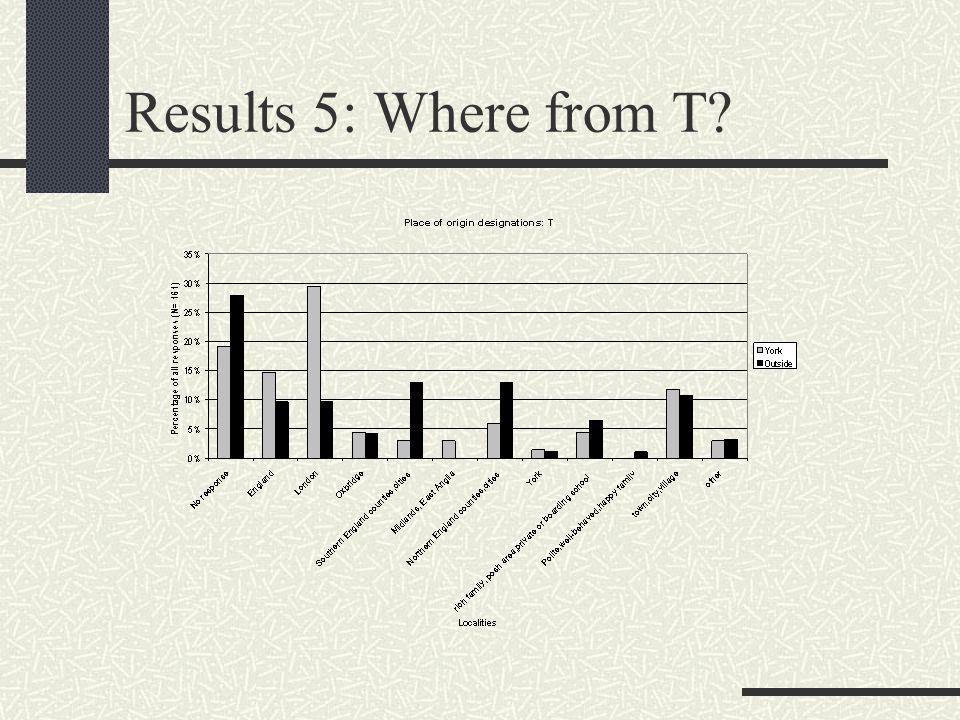 Results 5: Where from T