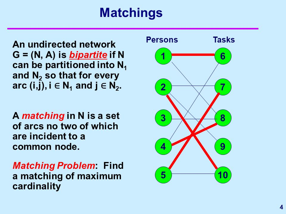4 Matchings An undirected network G = (N, A) is bipartite if N can be partitioned into N 1 and N 2 so that for every arc (i,j), i ∈ N 1 and j ∈ N 2. A