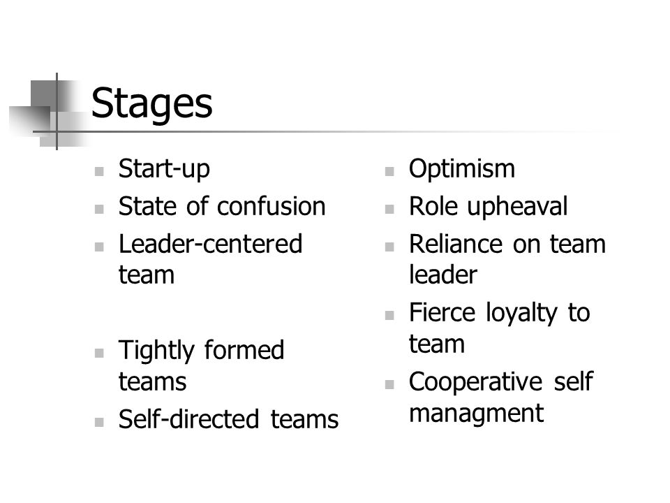 Stages Start-up State of confusion Leader-centered team Tightly formed teams Self-directed teams Optimism Role upheaval Reliance on team leader Fierce loyalty to team Cooperative self managment