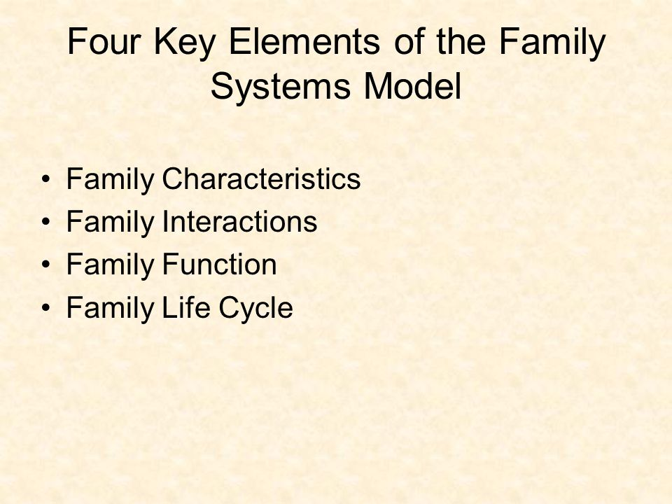 Four Key Elements of the Family Systems Model Family Characteristics Family Interactions Family Function Family Life Cycle