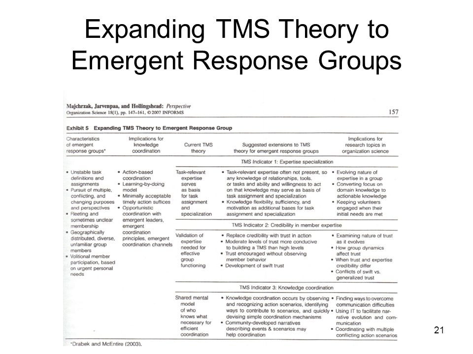 Catastrophe Readiness and Response Course Session 11 21 Expanding TMS Theory to Emergent Response Groups