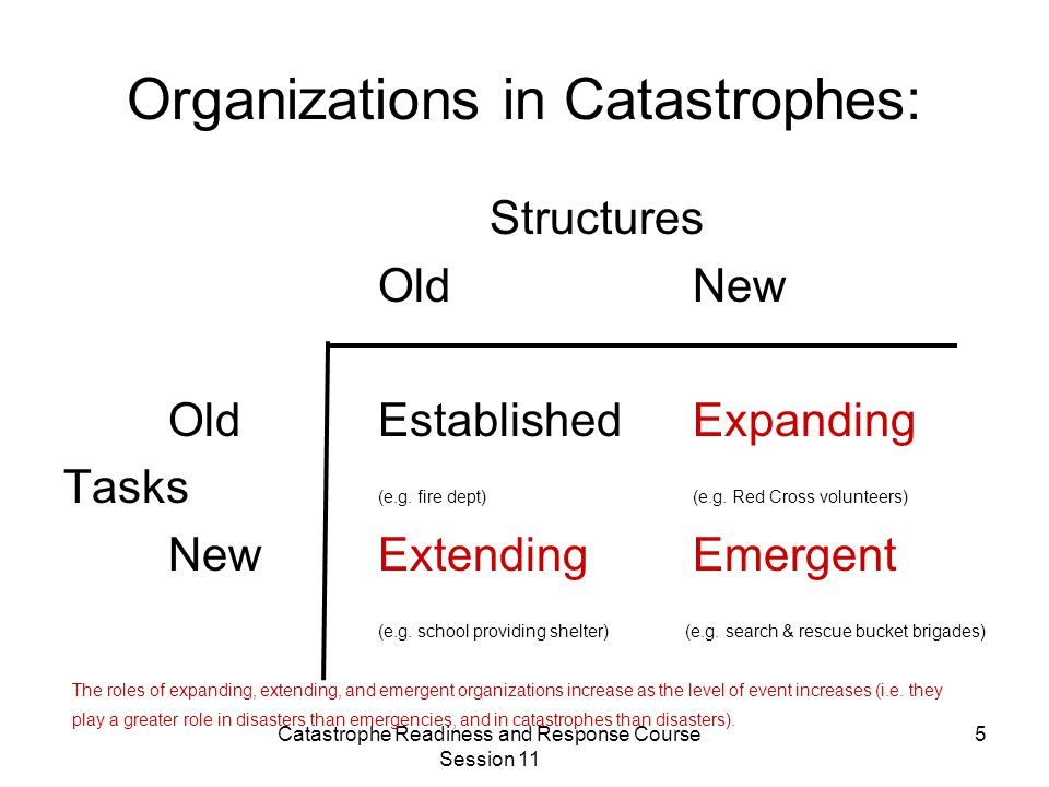 Catastrophe Readiness and Response Course Session 11 5 Organizations in Catastrophes: Structures OldNew OldEstablishedExpanding Tasks (e.g.