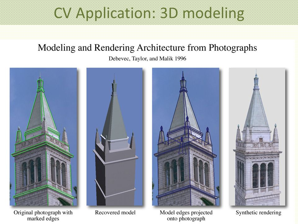 21 CV Application: 3D modeling P. Debevec, et. al.