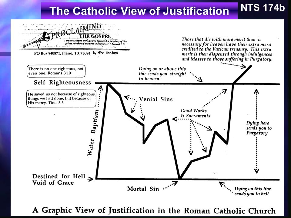 The Catholic View of Justification 没有义人,连一个也没有.