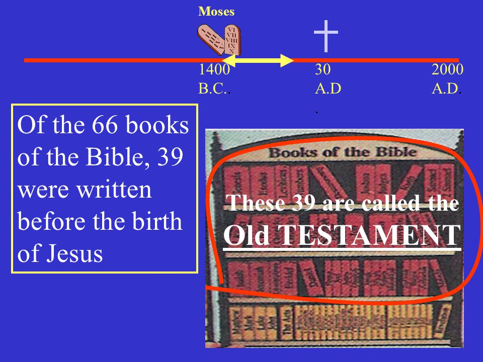 30 A.D. 2000 A.D. 1400 B.C.. Moses Of the 66 books of the Bible, 39 were written before the birth of Jesus These 39 are called the Old TESTAMENT