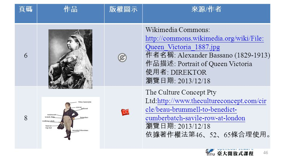 頁碼作品版權圖示來源 / 作者 6 Wikimedia Commons: http://commons.wikimedia.org/wiki/File: Queen_Victoria_1887.jpg 作者名稱 : Alexander Bassano (1829-1913) 作品描述 : Portr