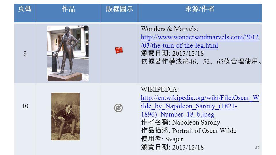 頁碼作品版權圖示來源 / 作者 8 Wonders & Marvels: http://www.wondersandmarvels.com/2012 /03/the-turn-of-the-leg.html 瀏覽日期 : 2013/12/18 依據著作權法第 46 、 52 、 65 條合理使用。