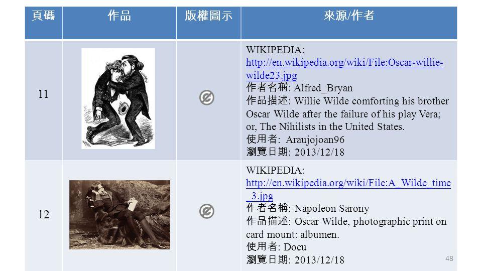 頁碼作品版權圖示來源 / 作者 11 WIKIPEDIA: http://en.wikipedia.org/wiki/File:Oscar-willie- wilde23.jpg 作者名稱 : Alfred_Bryan 作品描述 : Willie Wilde comforting his broth