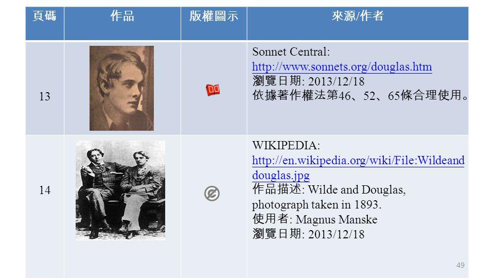頁碼作品版權圖示來源 / 作者 13 Sonnet Central: http://www.sonnets.org/douglas.htm 瀏覽日期 : 2013/12/18 依據著作權法第 46 、 52 、 65 條合理使用。 14 WIKIPEDIA: http://en.wikipedia.