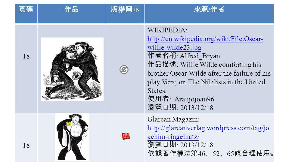 頁碼作品版權圖示來源 / 作者 18 WIKIPEDIA: http://en.wikipedia.org/wiki/File:Oscar- willie-wilde23.jpg 作者名稱 : Alfred_Bryan 作品描述 : Willie Wilde comforting his broth