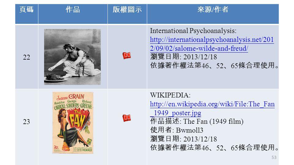 頁碼作品版權圖示來源 / 作者 22 International Psychoanalysis: http://internationalpsychoanalysis.net/201 2/09/02/salome-wilde-and-freud/ 瀏覽日期 : 2013/12/18 依據著作權法第