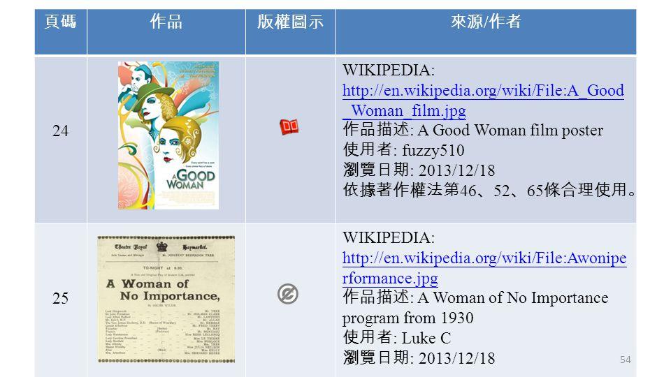 頁碼作品版權圖示來源 / 作者 24 WIKIPEDIA: http://en.wikipedia.org/wiki/File:A_Good _Woman_film.jpg 作品描述 : A Good Woman film poster 使用者 : fuzzy510 瀏覽日期 : 2013/12/1