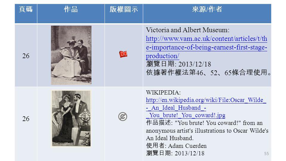 頁碼作品版權圖示來源 / 作者 26 Victoria and Albert Museum: http://www.vam.ac.uk/content/articles/t/th e-importance-of-being-earnest-first-stage- production/ 瀏覽日期