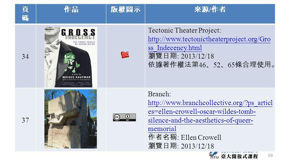 頁碼頁碼 作品版權圖示來源 / 作者 34 Tectonic Theater Project: http://www.tectonictheaterproject.org/Gro ss_Indecency.html http://www.tectonictheaterproject.org/Gro