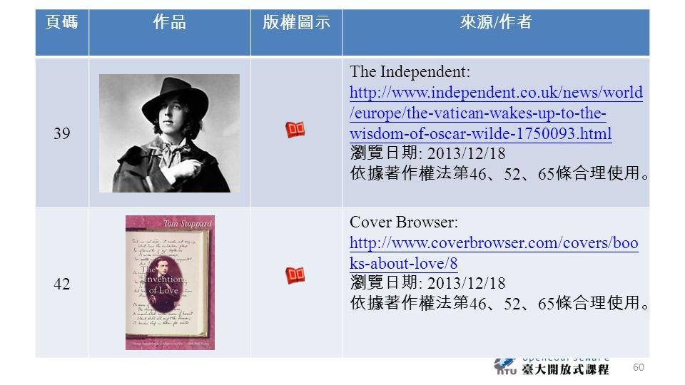 頁碼作品版權圖示來源 / 作者 39 The Independent: http://www.independent.co.uk/news/world /europe/the-vatican-wakes-up-to-the- wisdom-of-oscar-wilde-1750093.html 瀏覽