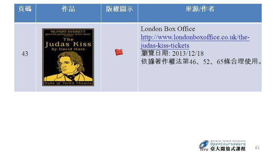 頁碼作品版權圖示來源 / 作者 43 London Box Office http://www.londonboxoffice.co.uk/the- judas-kiss-tickets 瀏覽日期 : 2013/12/18 依據著作權法第 46 、 52 、 65 條合理使用。 61