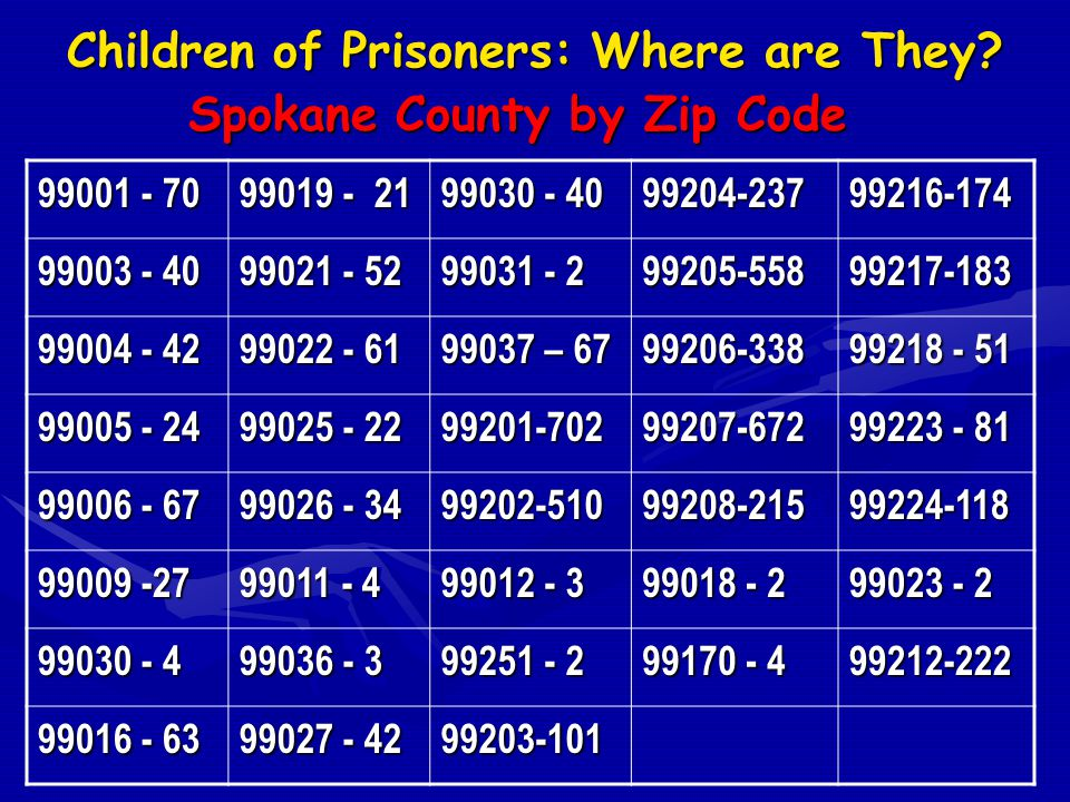 Children of Prisoners: Where are They? Spokane County by Zip Code 99001 - 70 99019 - 21 99030 - 40 99204-23799216-174 99003 - 40 99021 - 52 99031 - 2