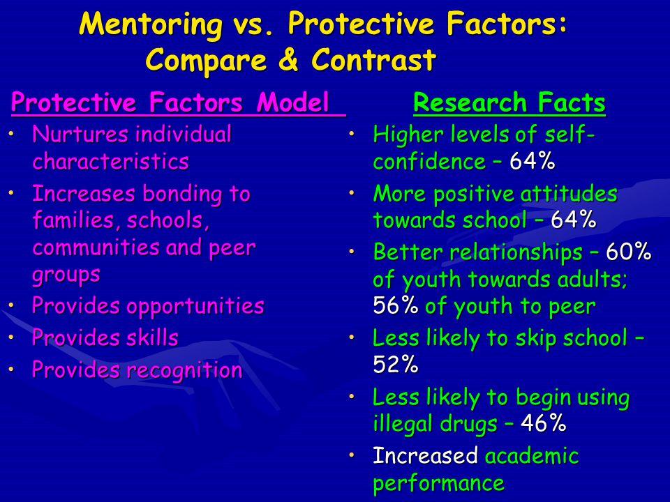 Mentoring vs.