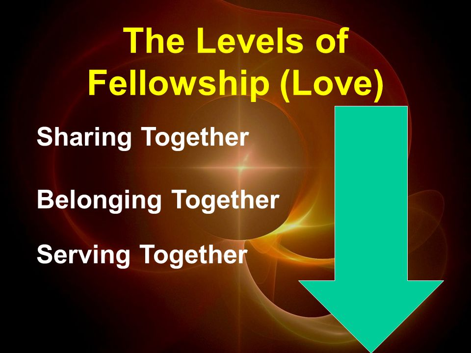 The Levels of Fellowship (Love) Sharing Together Belonging Together Serving Together