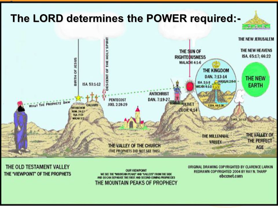 The LORD determines the POWER required:-