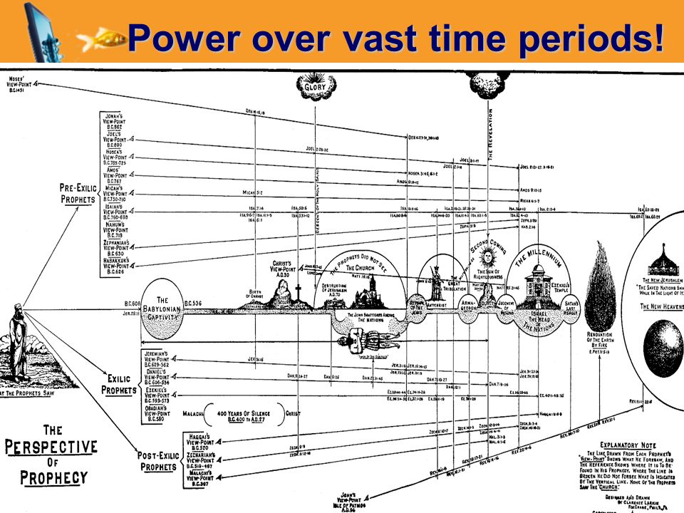 Power over vast time periods! Power over vast time periods!