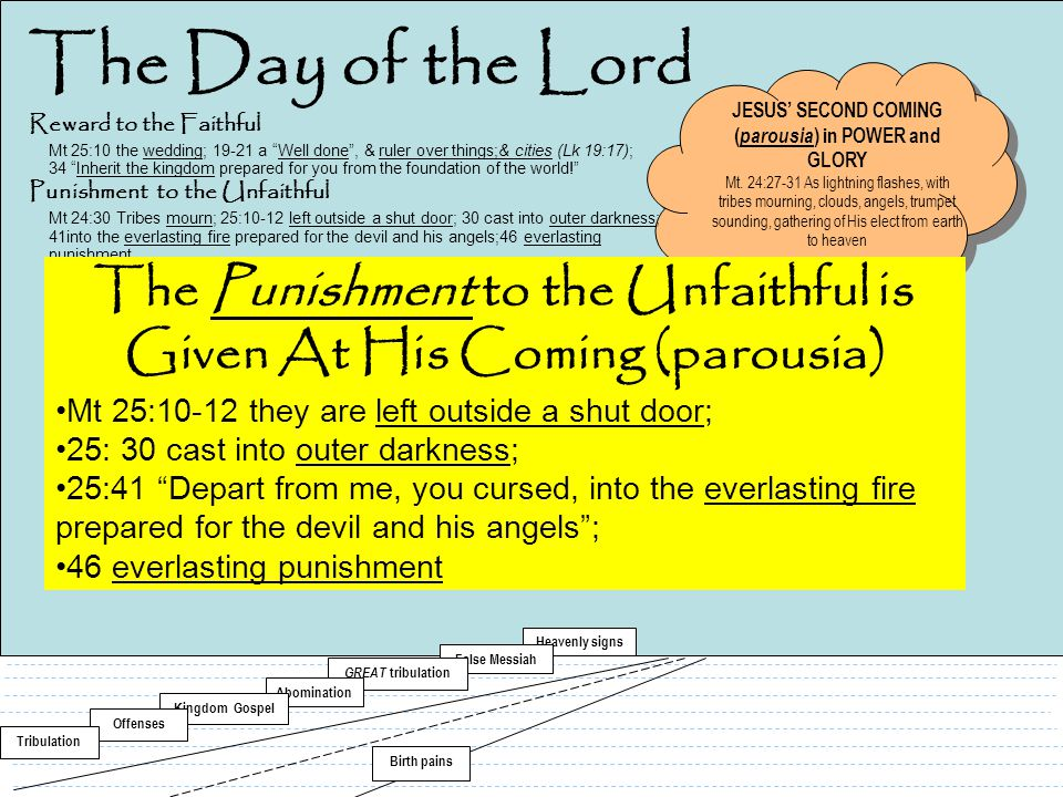 The Day of the Lord JESUS' SECOND COMING ( parousia ) in POWER and GLORY Mt.