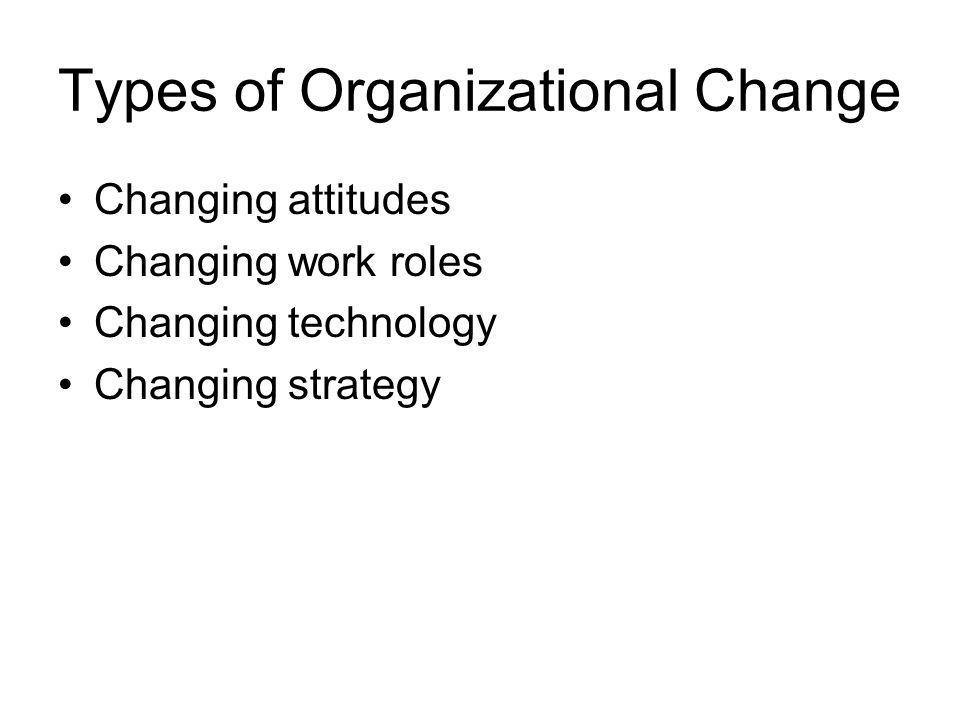Types of Organizational Change Changing attitudes Changing work roles Changing technology Changing strategy