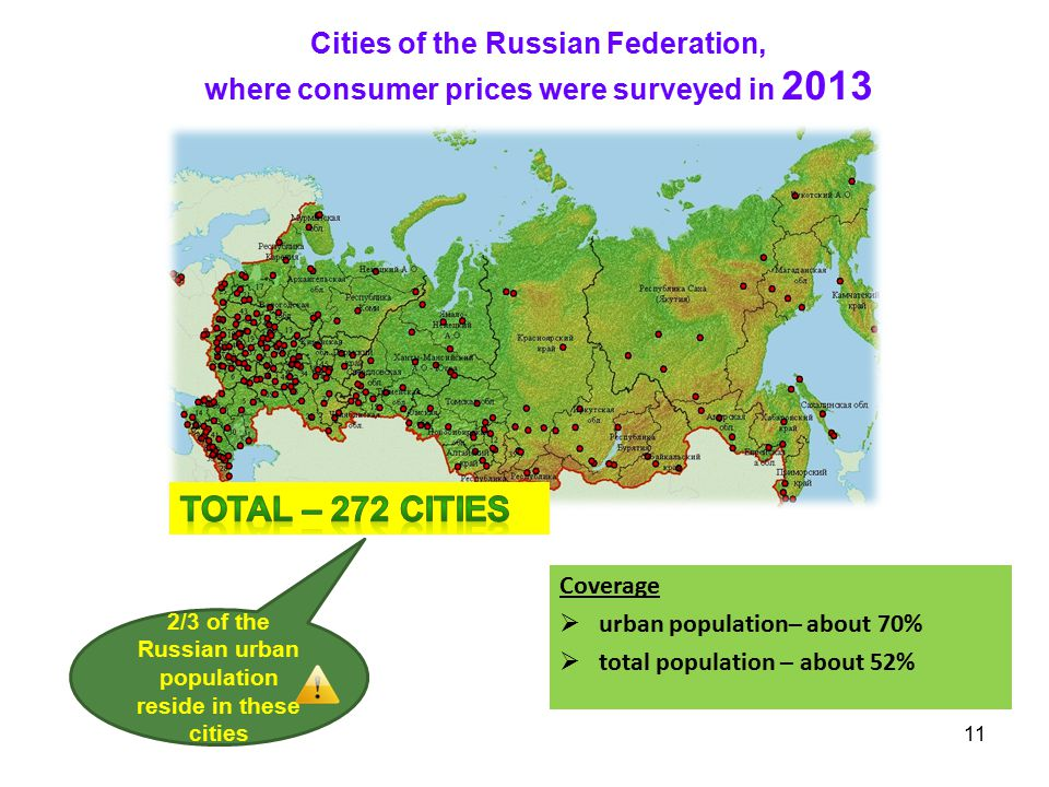 Cities of the Russian Federation, where consumer prices were surveyed in 2013 11 2/3 of the Russian urban population reside in these cities Coverage  urban population– about 70%  total population – about 52%