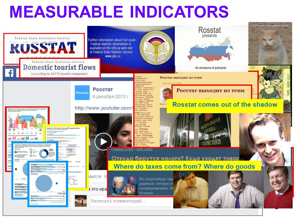 2 MEASURABLE INDICATORS Rosstat comes out of the shadow Where do taxes come from? Where do goods go?