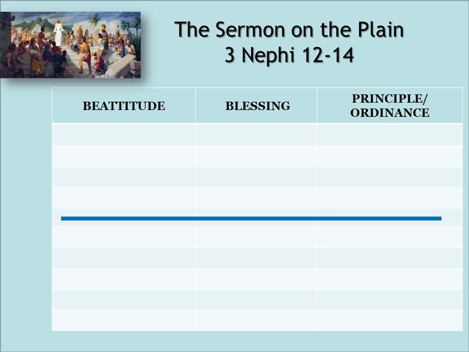 BEATTITUDE BLESSING PRINCIPLE/ ORDINANCE The Sermon on the Plain 3 Nephi 12-14